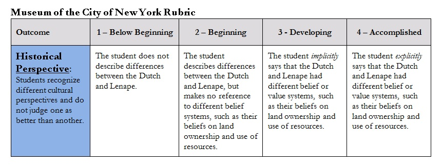 Nys engage ny argument essay rubric