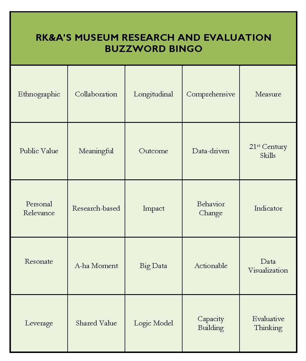 research evaluation tables