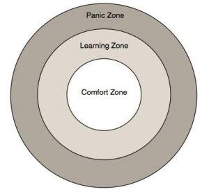 panic learning comfort